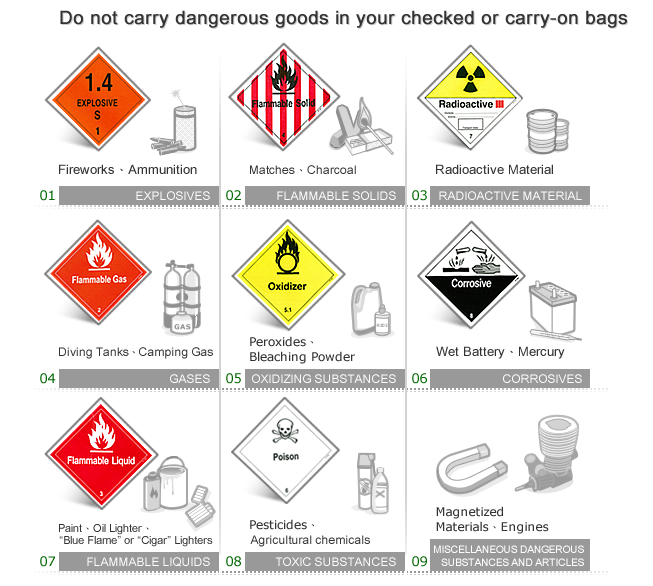 Hành lý cấm vận chuyển trên máy bay EVA Air